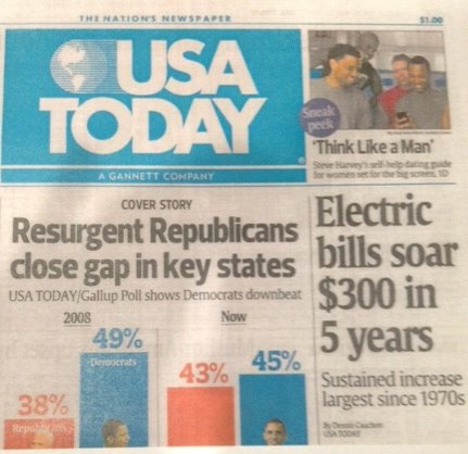usa-today-electricity-bills
