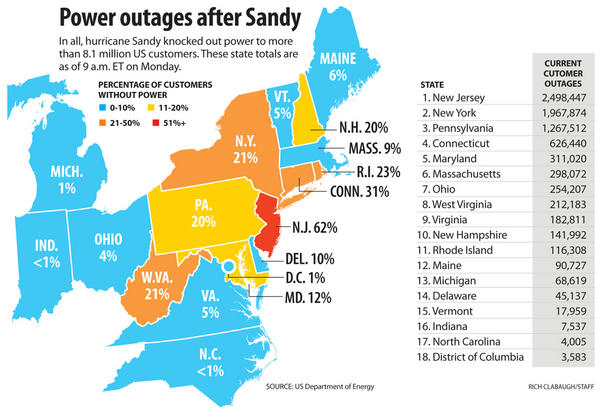 hurricane-sandy-power-outage-emergency-power-systems-needed