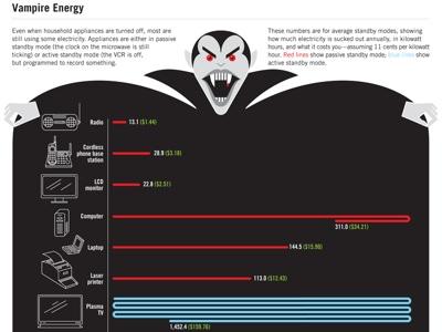 vampire_energy-graphic-halloween-blog-post