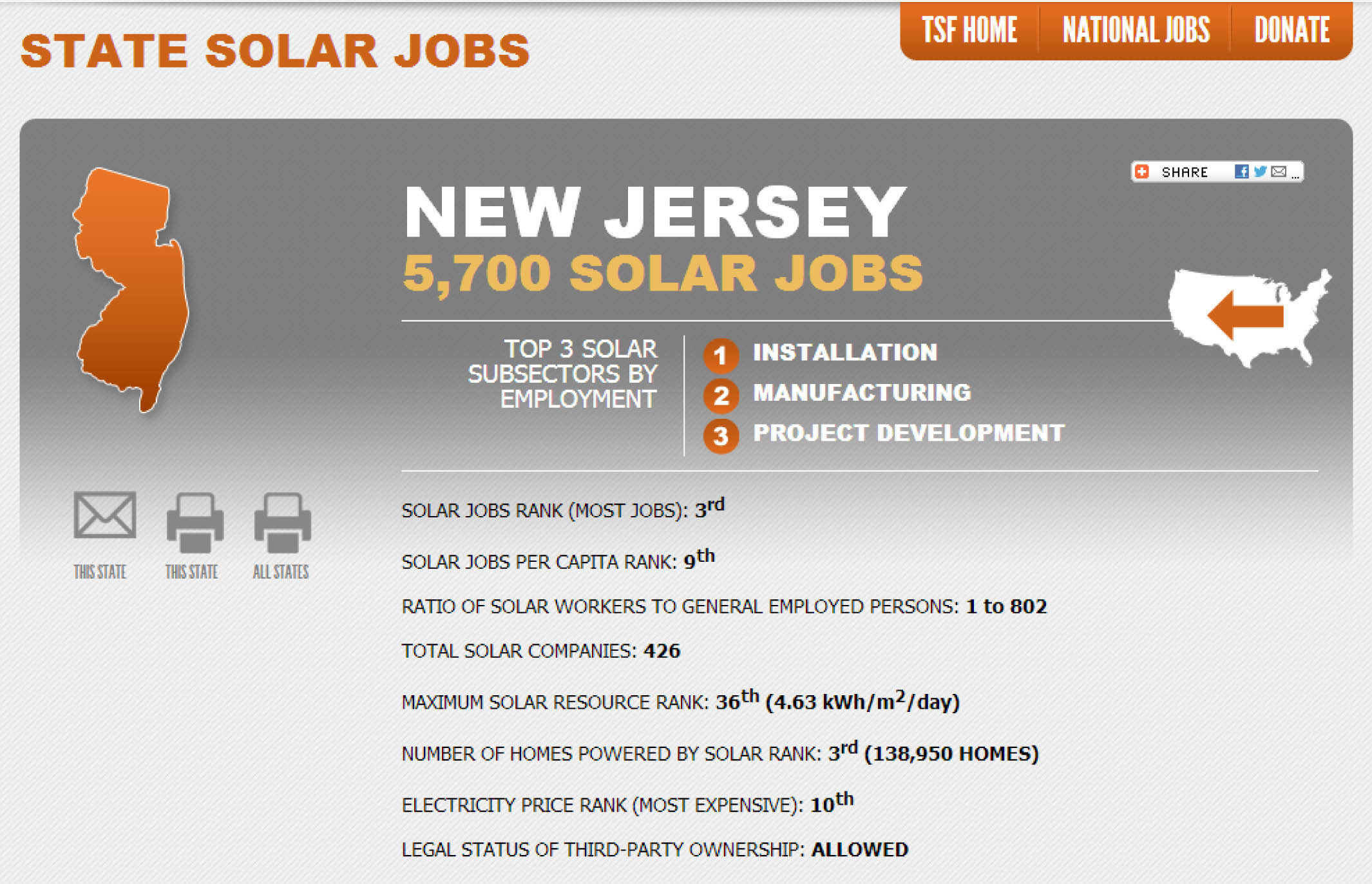 nj-solar-policies-and-data