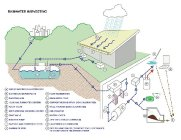 rainwater-harvesting-diagram-sweet-water-creek-state-park-visitor-center-solar-powered