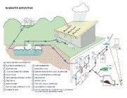 rainwater-harvesting-diagram-sweet-water-creek-state-park-visitor-center-solar-powered
