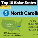 home-solar-panel-installations-plentiful-in-north-carolina