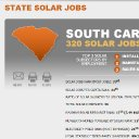 south-carolina-solar-energy-data