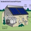 how-solar-panels-work