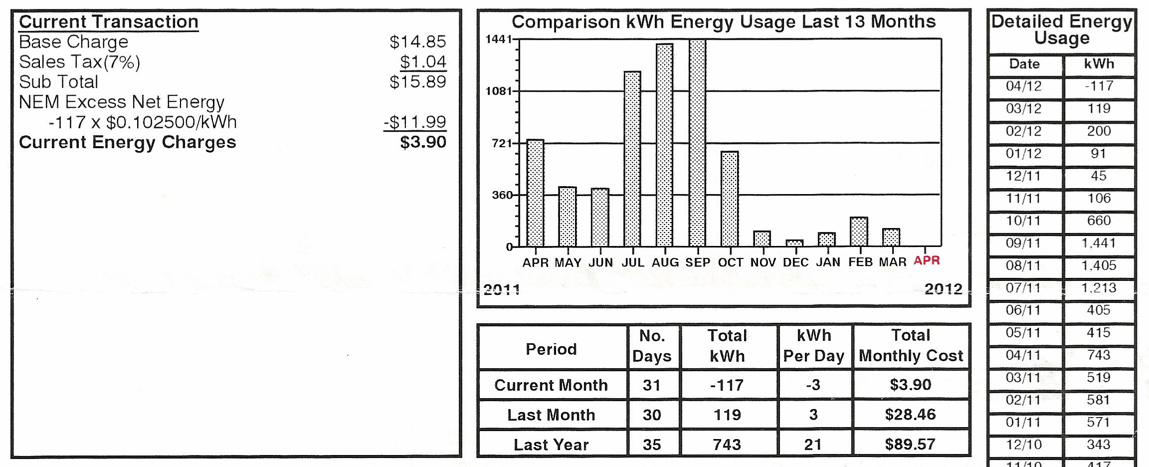 cumming-georgia-home-solar-panel-bills-april-2011-2012