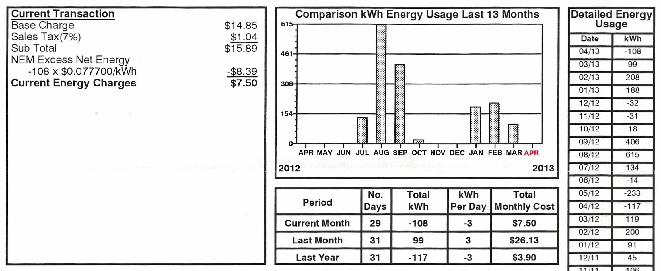 cumming-georgia-home-solar-panel-bills-april-2012-2013
