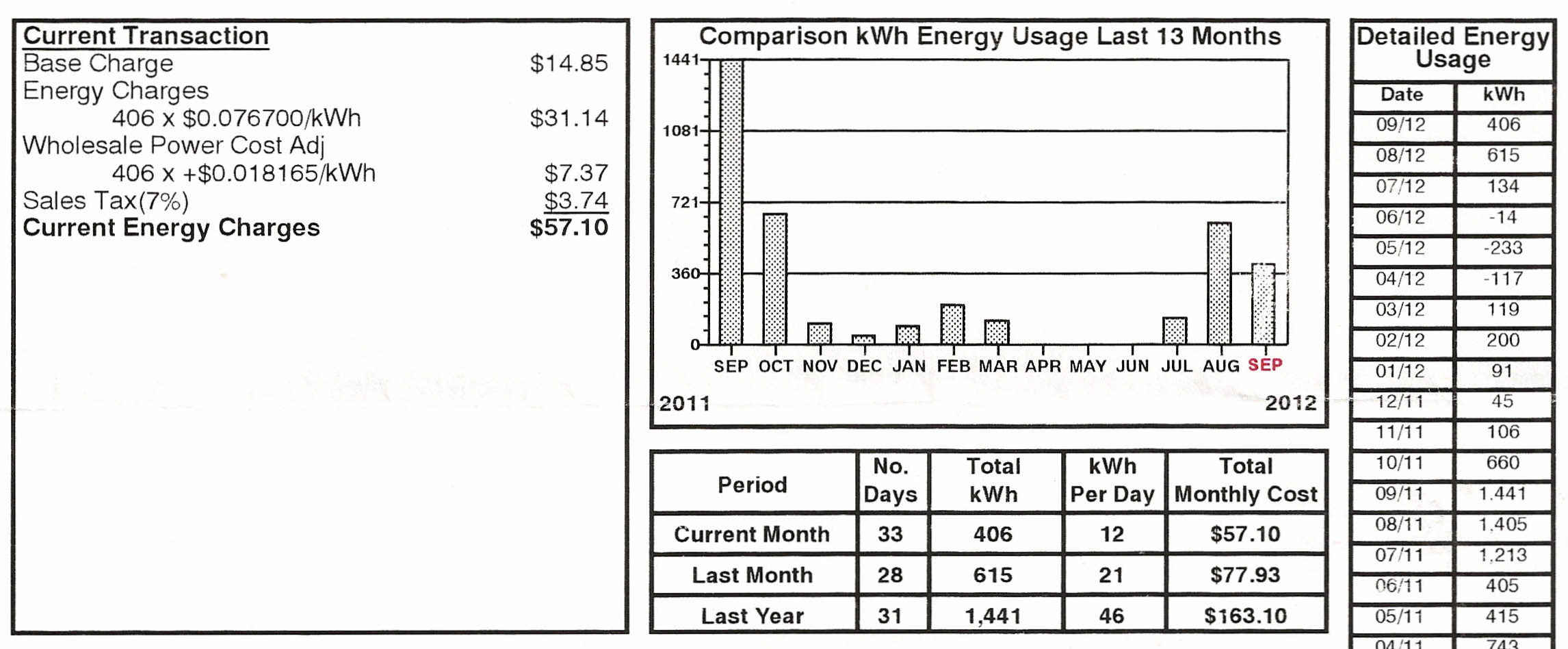 cumming-georgia-home-solar-panel-bills-september-2011-2012