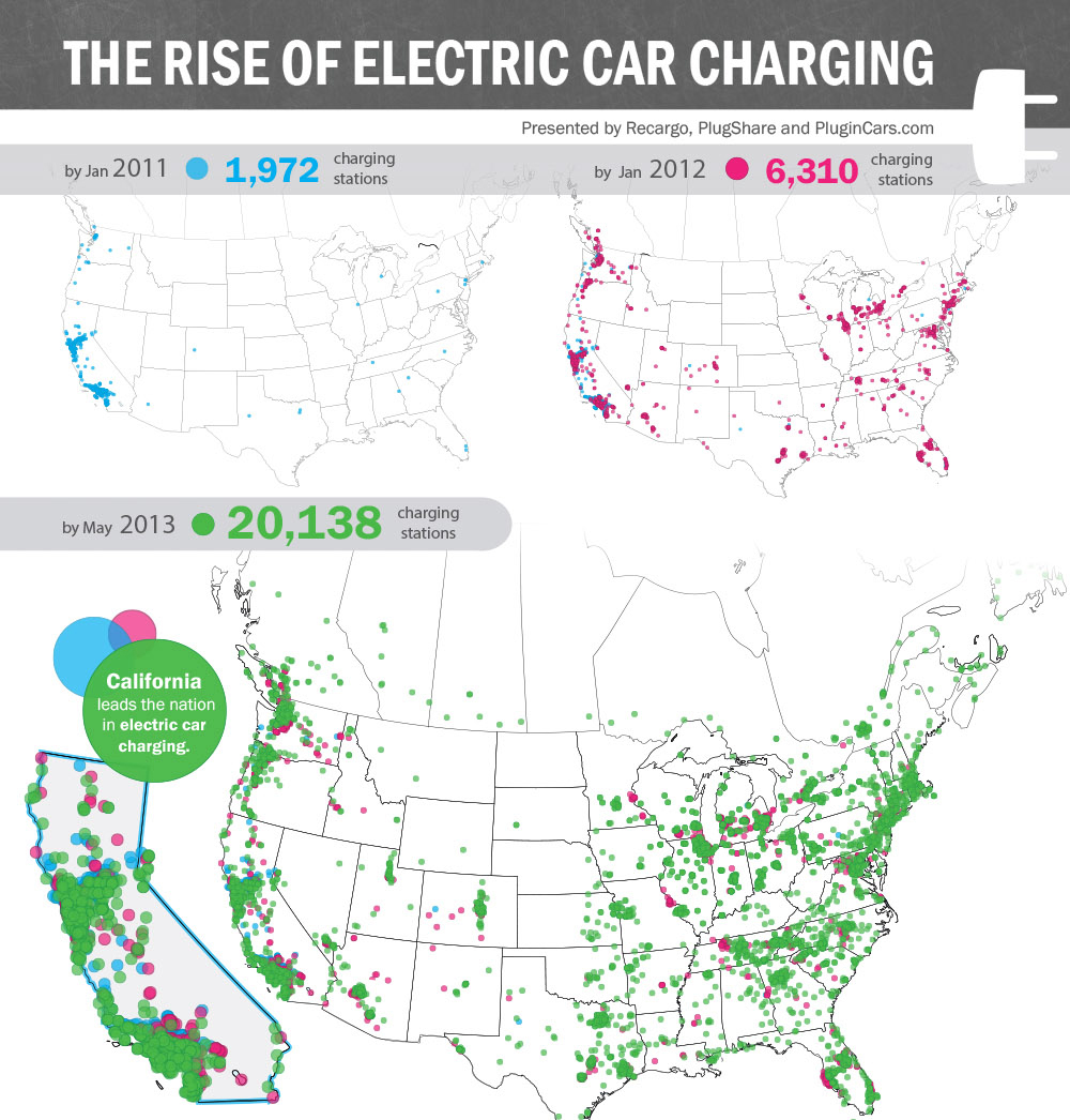 The Rise of Electric Car Charging Stations Solar Energy USA Blog