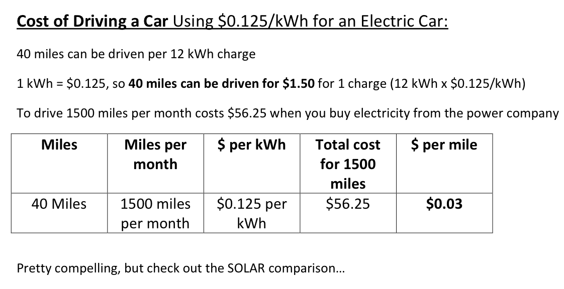 Driving Cost Comparison Electric Cars Vs Gasoline Cars Solar